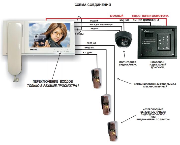 Домофон с экраном схема